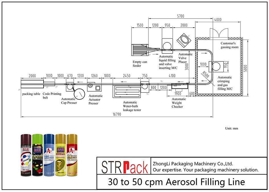 Aerosolna linija za punjenje od 30 do 50 cpm