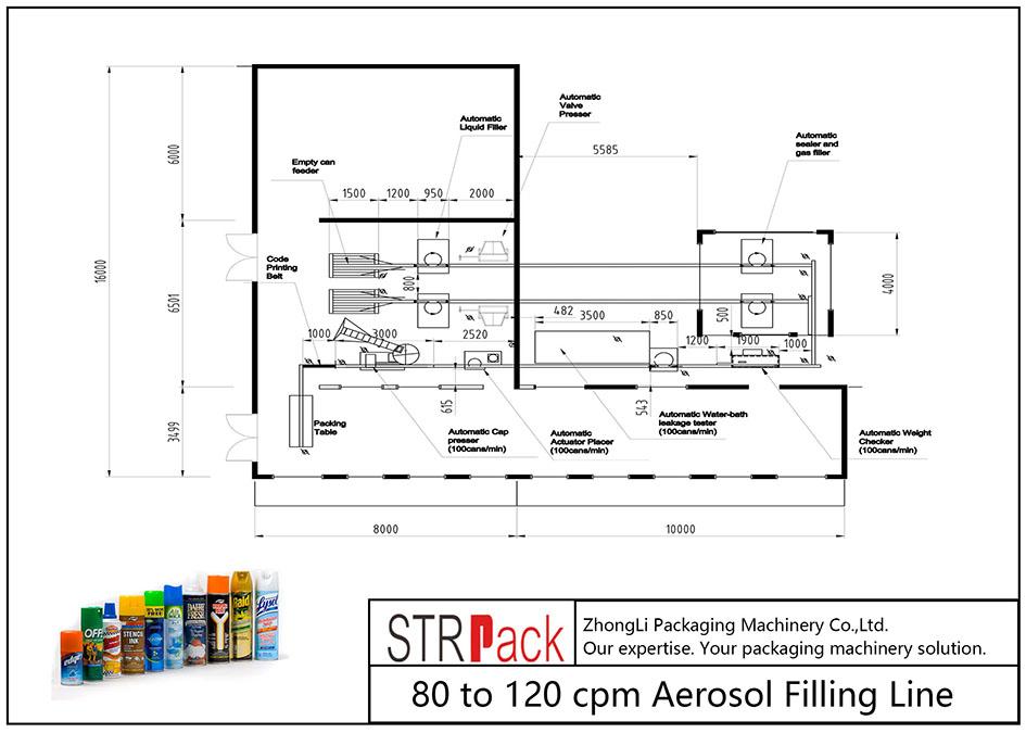 Aerosolna linija za punjenje od 80 do 120 cpm