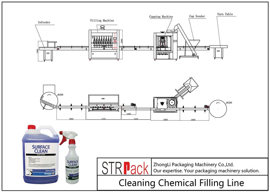 Linija za automatsko čišćenje hemijskim punjenjem