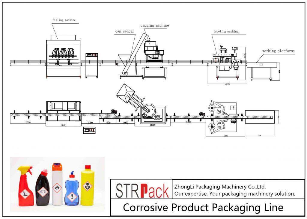 Automatska korozivna linija za pakovanje proizvoda