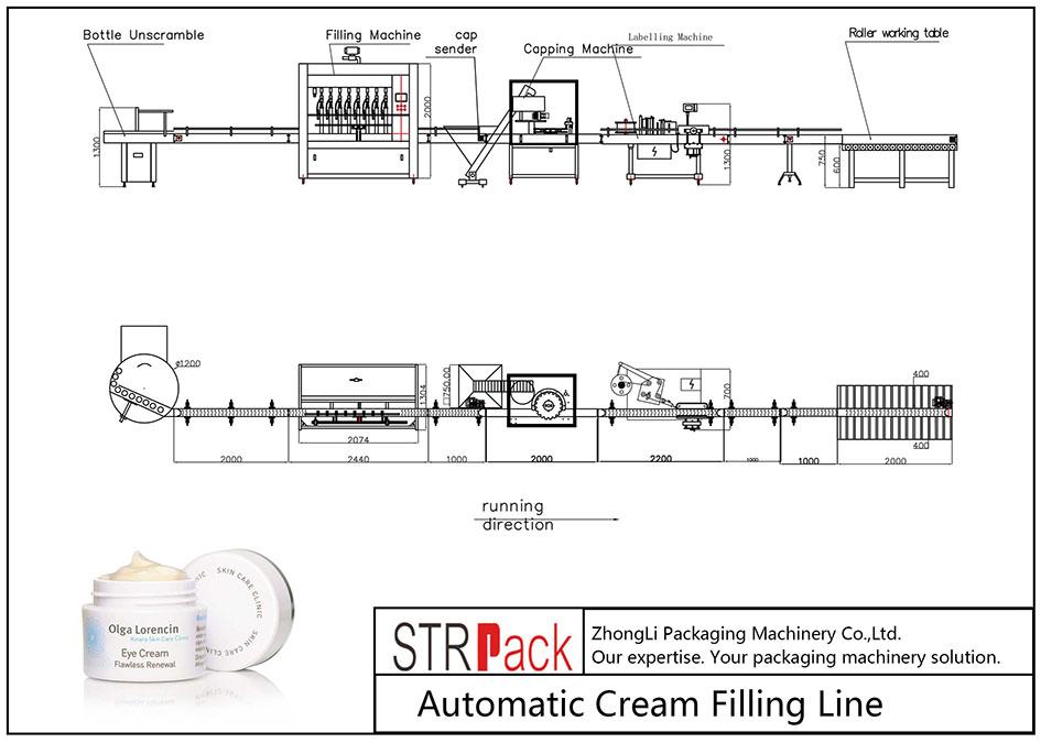 Automatska linija za punjenje krema