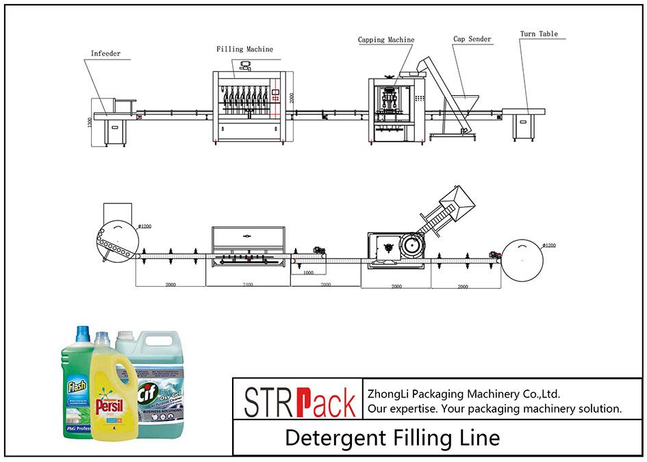 Automatska linija za punjenje deterdženata