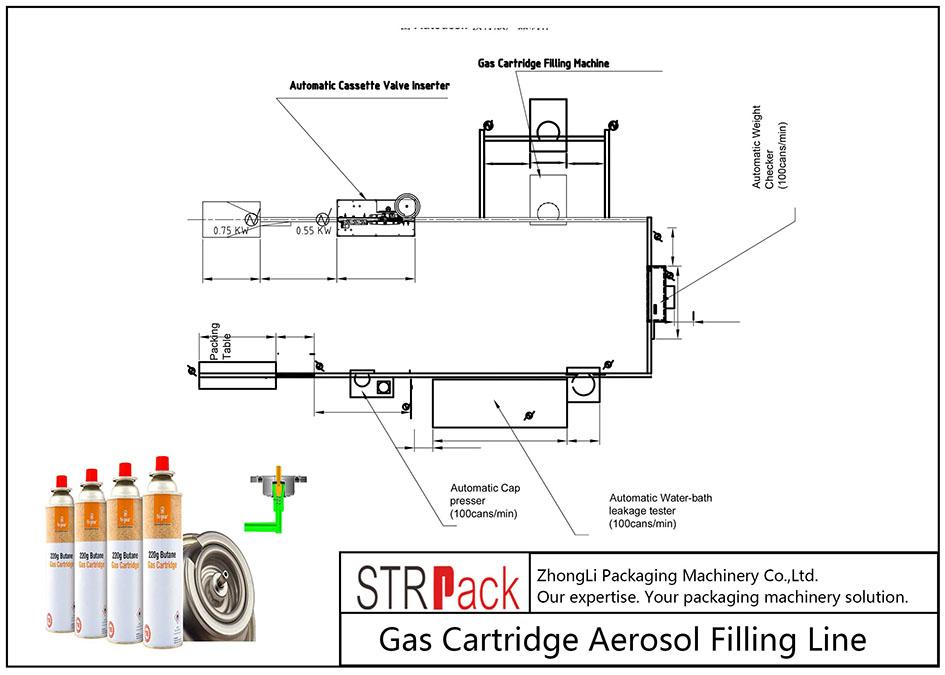 Automatska linija za punjenje aerosola s spremnikom za plin