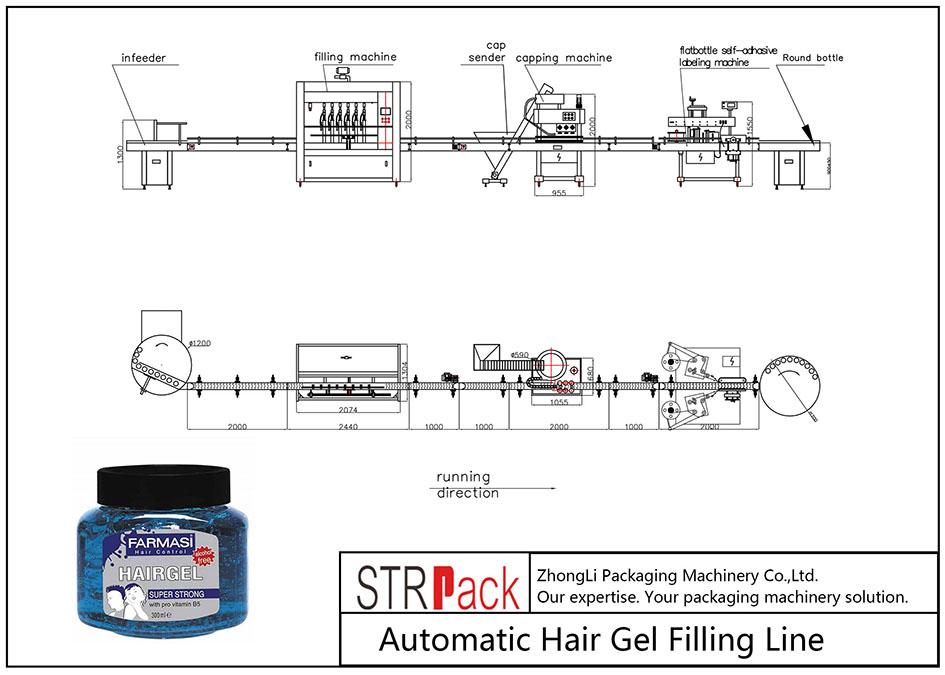 Automatska linija za punjenje gela za kosu