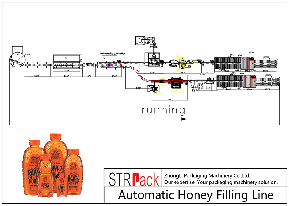 Automatska linija za punjenje meda