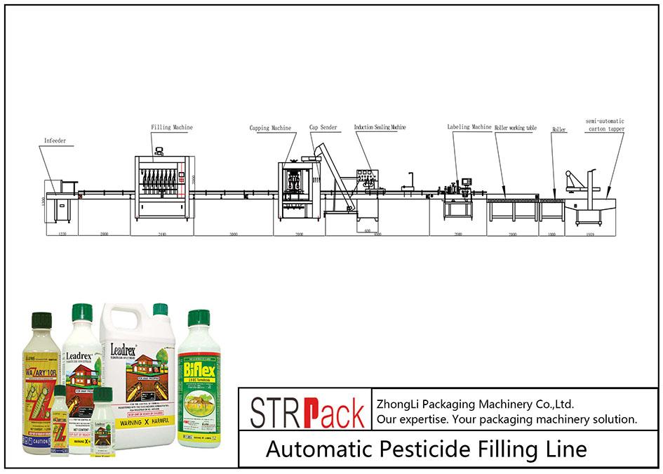 Automatska linija za punjenje pesticida