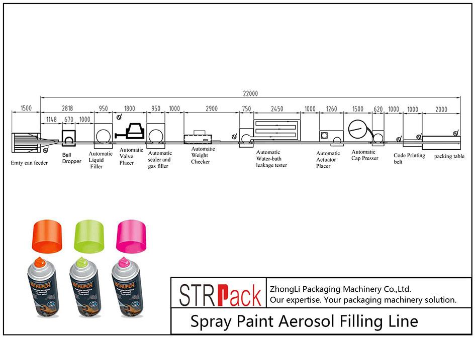 Automatska linija za punjenje aerosola u spreju