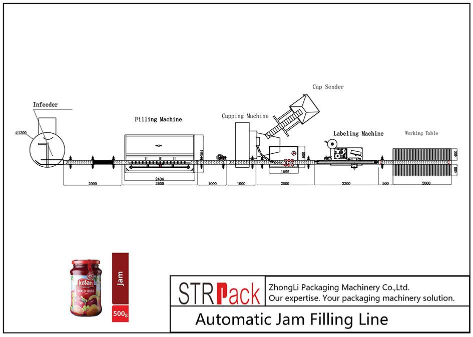 Automatska linija za punjenje jamice