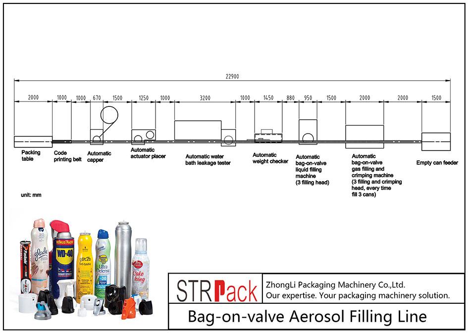 Automatska aparat za punjenje aerosola s vrećicom
